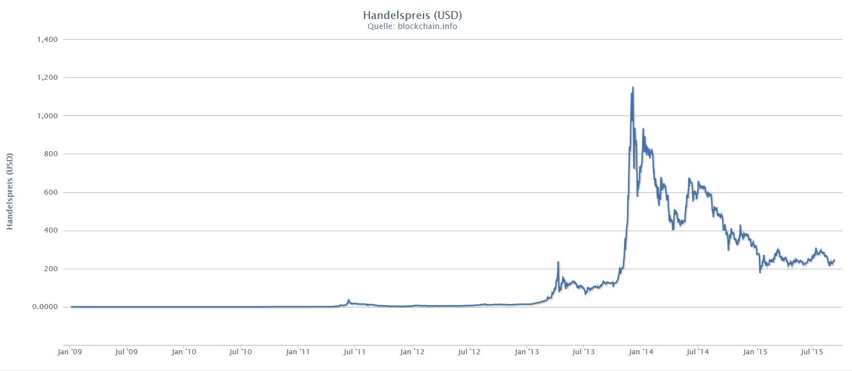 bitcoin_chart_ab_09