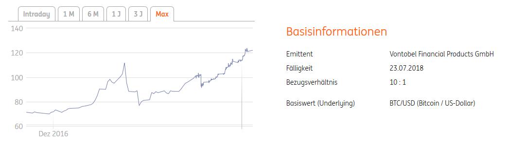 Vontobel | WKN: VN5MJG | ISIN: DE000VN5MJG9 - wertpapiere.ing-diba.de